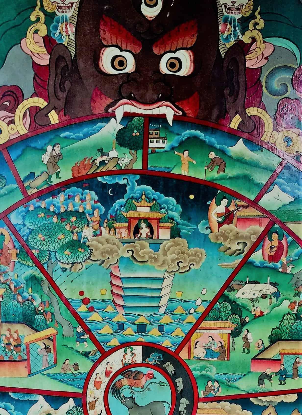Buddhist Wheel Of Life Samye Institute